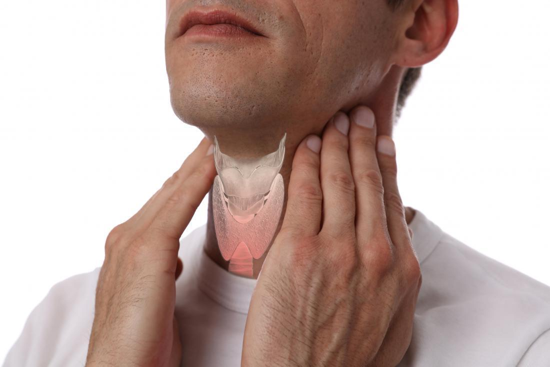 Thyroid Disorders Specialist Singapore